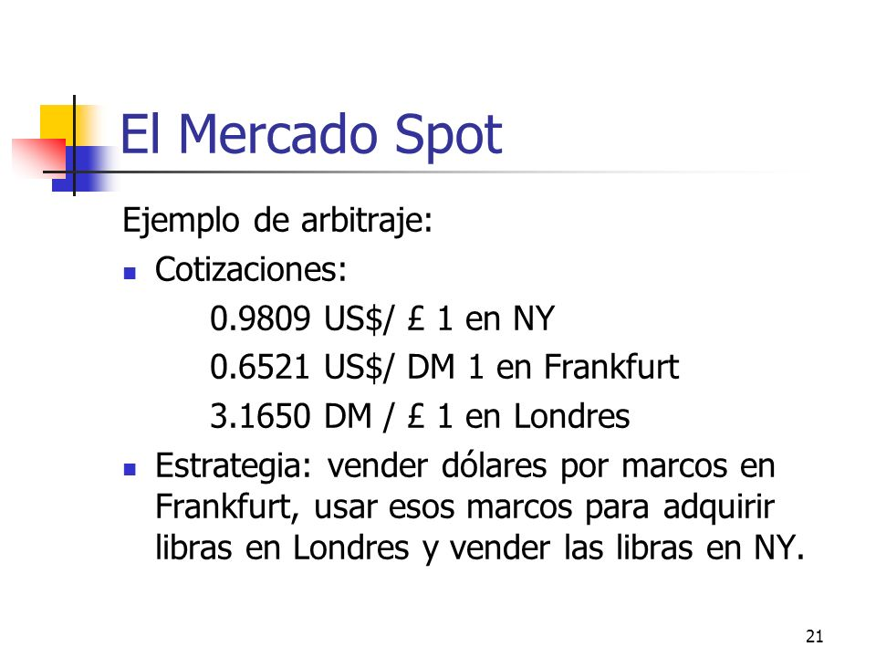 21 El Mercado Spot Ejemplo de arbitraje: Cotizaciones: 0.9809 US$/ £ 1 en NY 0.6521 US$/ DM 1 en Frankfurt 3.1650 DM / £ 1 en Londres Estrategia: vend