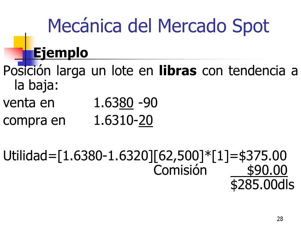 28 Mecánica del Mercado Spot Ejemplo Posición larga un lote en libras con tendencia a la baja: venta en 1.6380 -90 compra en1.6310-20 Utilidad=[1.6380