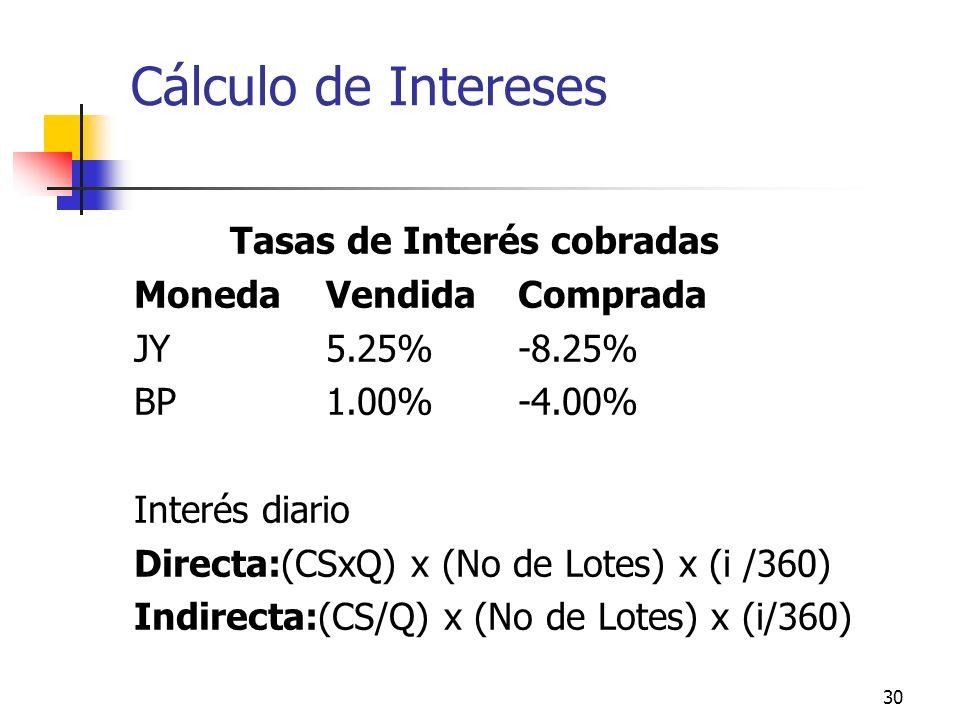 30 Cálculo de Intereses Tasas de Interés cobradas MonedaVendidaComprada JY5.25%-8.25% BP1.00%-4.00% Interés diario Directa:(CSxQ) x (No de Lotes) x (i