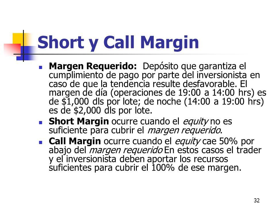 32 Short y Call Margin Margen Requerido: Depósito que garantiza el cumplimiento de pago por parte del inversionista en caso de que la tendencia result