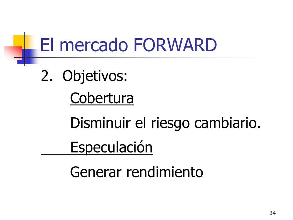 34 El mercado FORWARD 2. Objetivos: Cobertura Disminuir el riesgo cambiario. Especulación Generar rendimiento