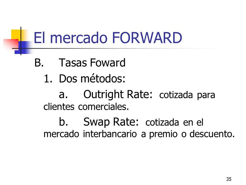 35 El mercado FORWARD B.Tasas Foward 1. Dos métodos: a.Outright Rate: cotizada para clientes comerciales. b.Swap Rate: cotizada en el mercado interban