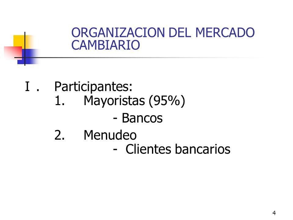 4 ORGANIZACION DEL MERCADO CAMBIARIO I.Participantes: 1.Mayoristas (95%) - Bancos 2.Menudeo - Clientes bancarios