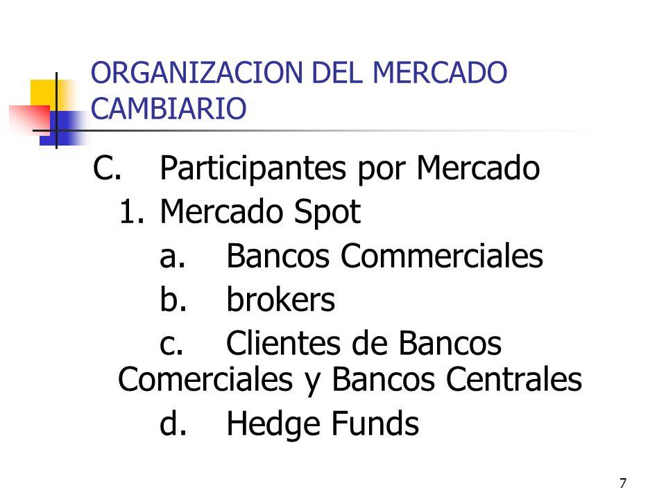 7 ORGANIZACION DEL MERCADO CAMBIARIO C.Participantes por Mercado 1. Mercado Spot a.Bancos Commerciales b.brokers c.Clientes de Bancos Comerciales y Ba