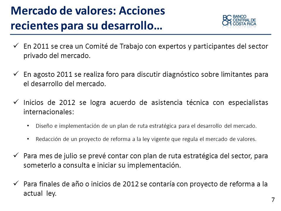 Mercado de valores: Acciones recientes para su desarrollo… 7 En 2011 se crea un Comité de Trabajo con expertos y participantes del sector privado del