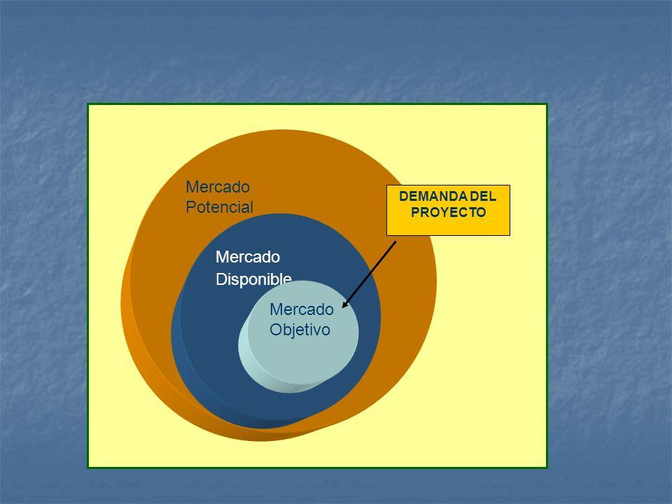 Segmentación Segmentación : Consiste en dividir el mercado en grupos de clientes que puedan requerir diferentes productos o servicios.