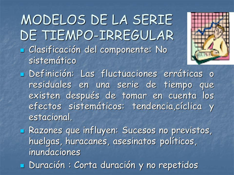 MODELOS DE LA SERIE DE TIEMPO-ESTACIONAL Clasificación del componente:Sistemático Clasificación del componente:Sistemático Definición: Fluctuaciones periódicas Definición: Fluctuaciones periódicas bastante regulares que se presentan dentro de cada período de 12 meses.