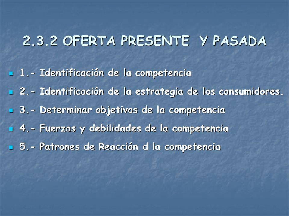 2.3.1 DESCRIPCIÓN DEL MERCADO DE LA OFERTA 1.- Estructura de mercado 1.- Estructura de mercado 2.- Técnicas de producción (artesanal, empresas pequeñas, medianas, etc.) 3.- Ubicación Geográfica