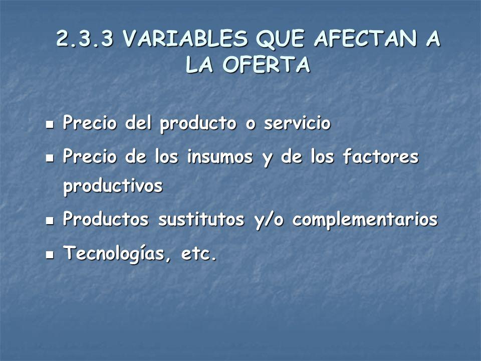 2.3.2 OFERTA PRESENTE Y PASADA 1.- Identificación de la competencia 1.- Identificación de la competencia 2.- Identificación de la estrategia de los consumidores.