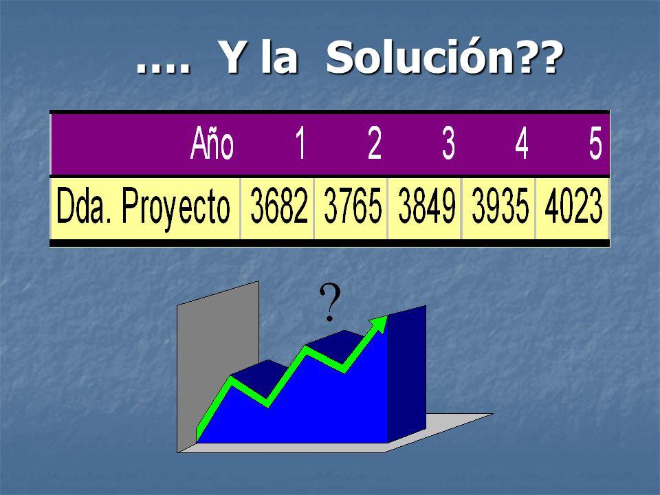 ….Y la Solución?.