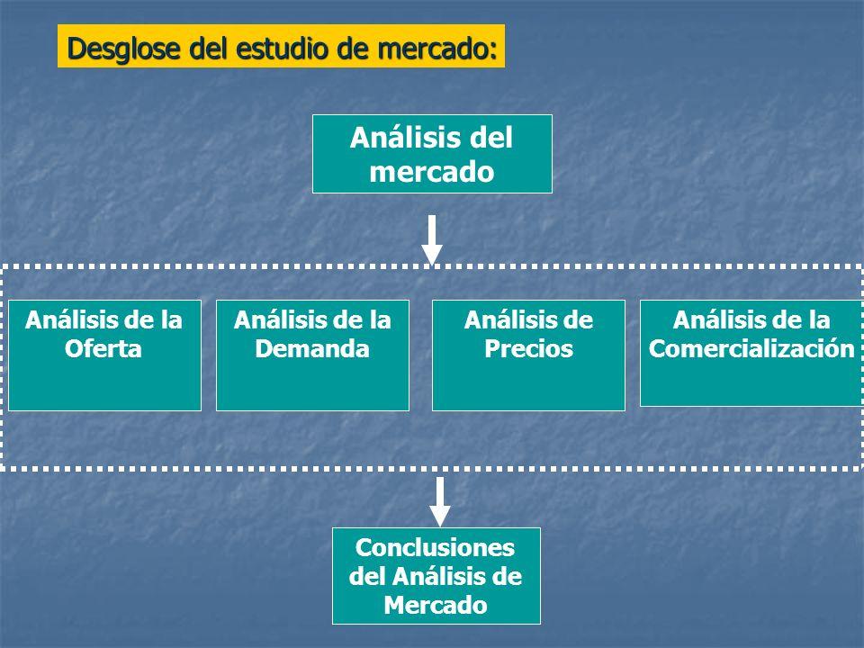 Es un estudio diseñado para definir : Clientes potenciales para el proyecto.