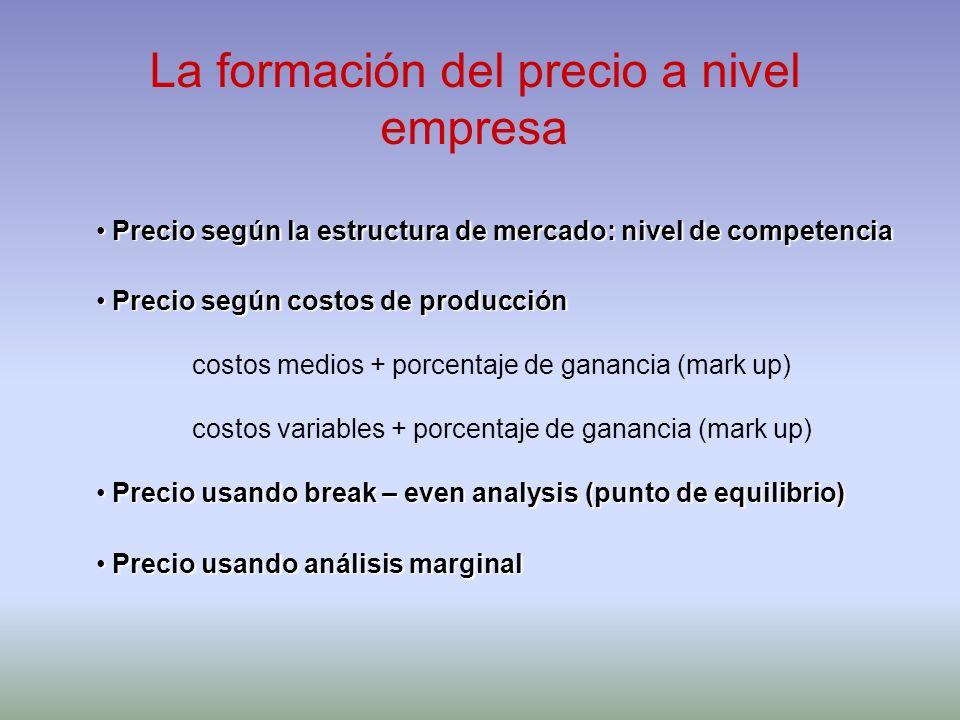 La formación del precio a nivel empresa Precio según la estructura de mercado: nivel de competencia Precio según la estructura de mercado: nivel de co
