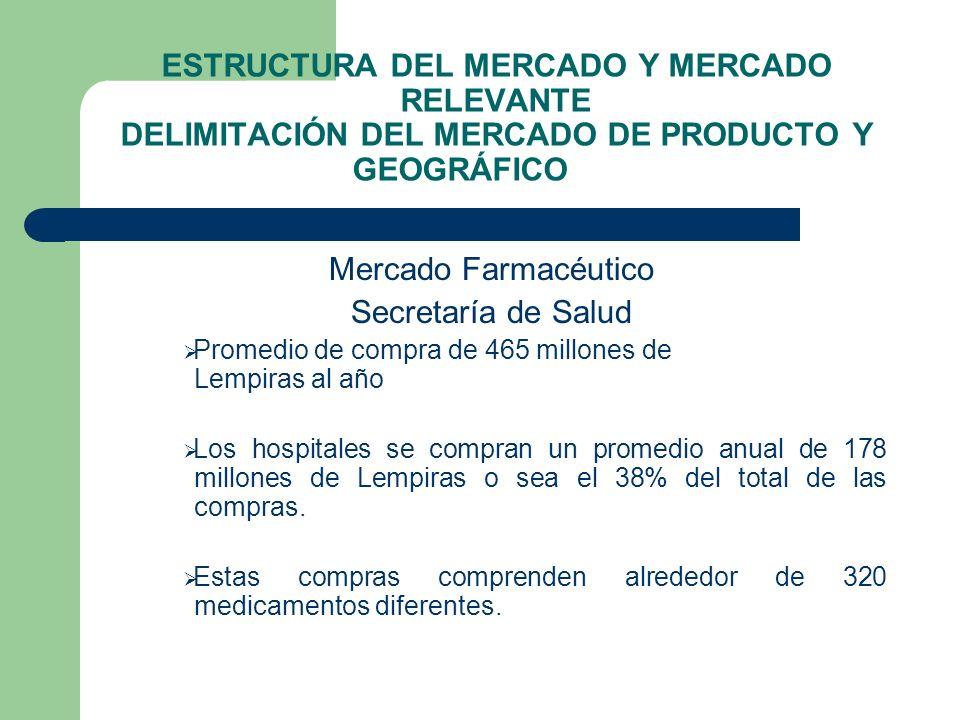 ESTRUCTURA DEL MERCADO Y MERCADO RELEVANTE DELIMITACIÓN DEL MERCADO DE PRODUCTO Y GEOGRÁFICO Mercado Farmacéutico Secretaría de Salud Promedio de comp