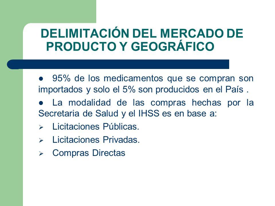 DELIMITACIÓN DEL MERCADO DE PRODUCTO Y GEOGRÁFICO 95% de los medicamentos que se compran son importados y solo el 5% son producidos en el País. La mod