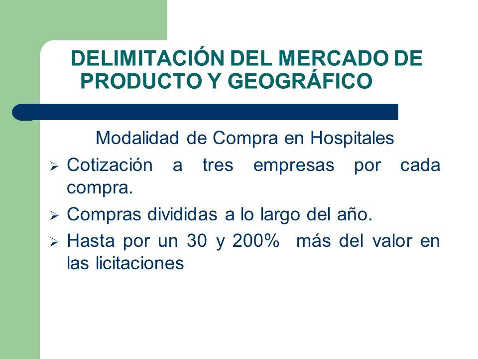 DELIMITACIÓN DEL MERCADO DE PRODUCTO Y GEOGRÁFICO Modalidad de Compra en Hospitales Cotización a tres empresas por cada compra. Compras divididas a lo