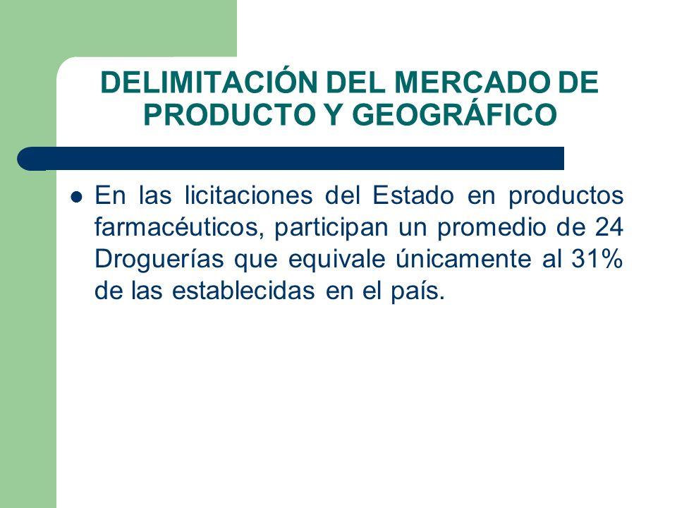 DELIMITACIÓN DEL MERCADO DE PRODUCTO Y GEOGRÁFICO En las licitaciones del Estado en productos farmacéuticos, participan un promedio de 24 Droguerías q
