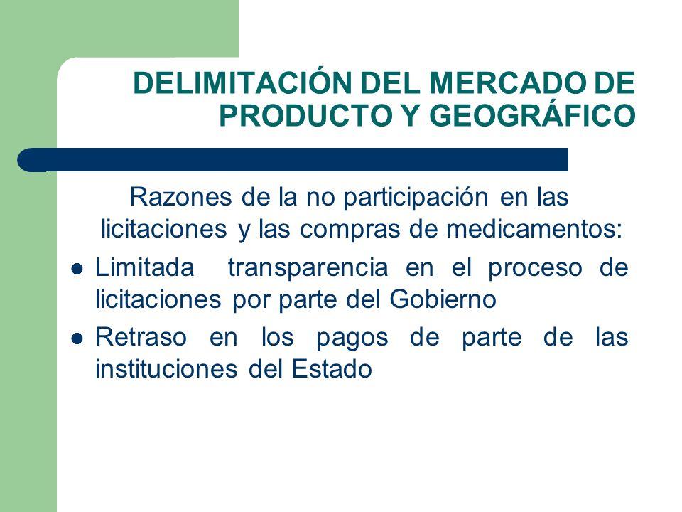 DELIMITACIÓN DEL MERCADO DE PRODUCTO Y GEOGRÁFICO Razones de la no participación en las licitaciones y las compras de medicamentos: Limitada transpare