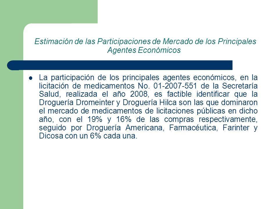 Estimación de las Participaciones de Mercado de los Principales Agentes Económicos La participación de los principales agentes económicos, en la licit