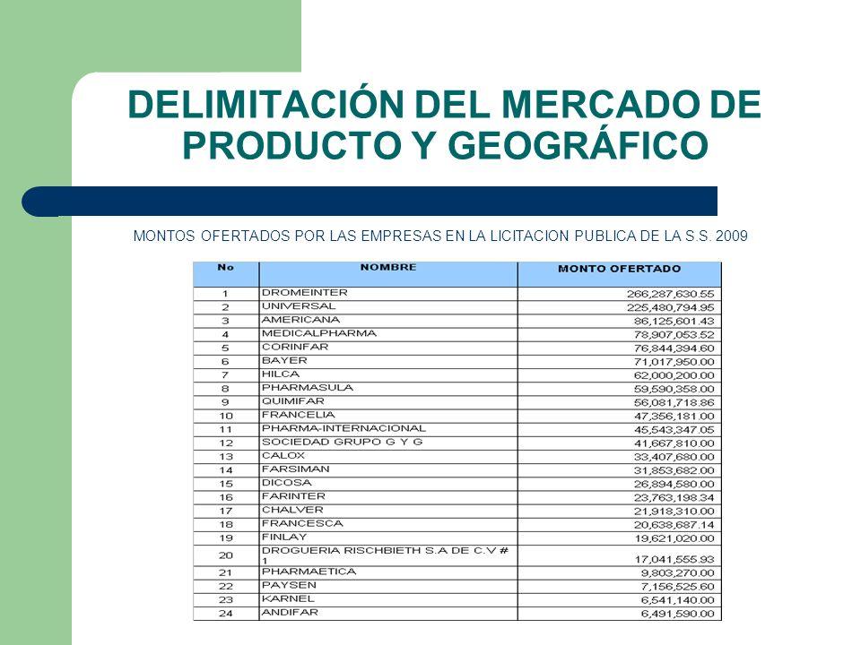 DELIMITACIÓN DEL MERCADO DE PRODUCTO Y GEOGRÁFICO MONTOS OFERTADOS POR LAS EMPRESAS EN LA LICITACION PUBLICA DE LA S.S. 2009