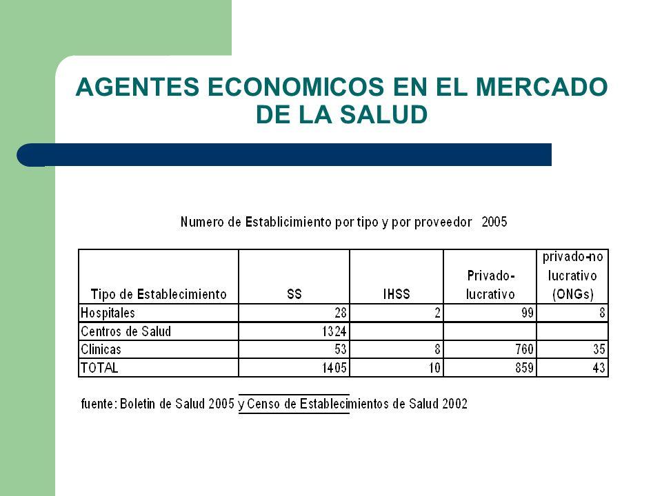 DELIMITACIÓN DEL MERCADO DE PRODUCTO Y GEOGRÁFICO Mercado Hemodiálisis El servicio de hemodiálisis es suministrado a las instituciones públicas mediante tres modalidades: a.