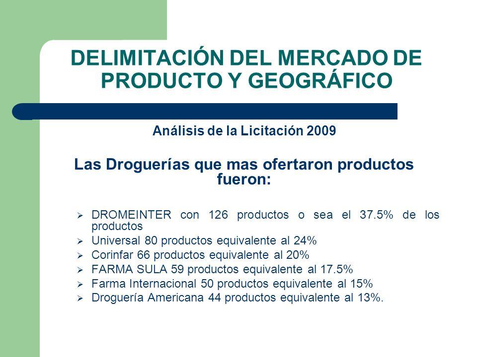 DELIMITACIÓN DEL MERCADO DE PRODUCTO Y GEOGRÁFICO Análisis de la Licitación 2009 Las Droguerías que mas ofertaron productos fueron: DROMEINTER con 126