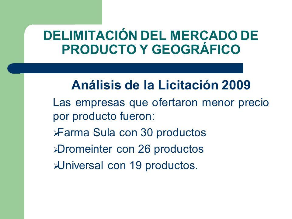 DELIMITACIÓN DEL MERCADO DE PRODUCTO Y GEOGRÁFICO Análisis de la Licitación 2009 Las empresas que ofertaron menor precio por producto fueron: Farma Su