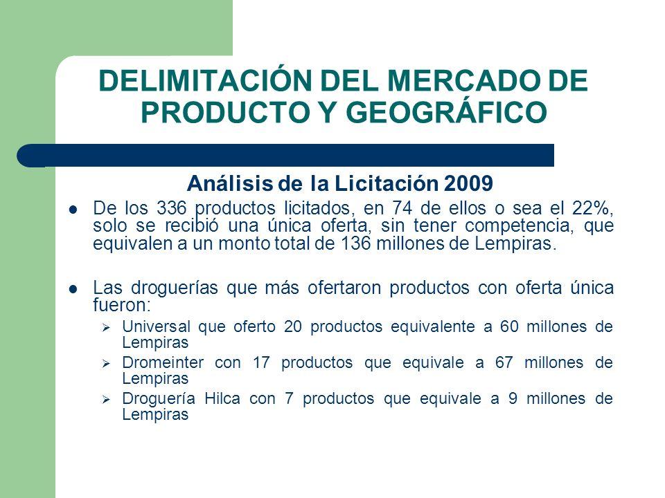 DELIMITACIÓN DEL MERCADO DE PRODUCTO Y GEOGRÁFICO Análisis de la Licitación 2009 De los 336 productos licitados, en 74 de ellos o sea el 22%, solo se
