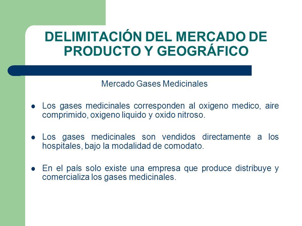 DELIMITACIÓN DEL MERCADO DE PRODUCTO Y GEOGRÁFICO Mercado Gases Medicinales Los gases medicinales corresponden al oxigeno medico, aire comprimido, oxi
