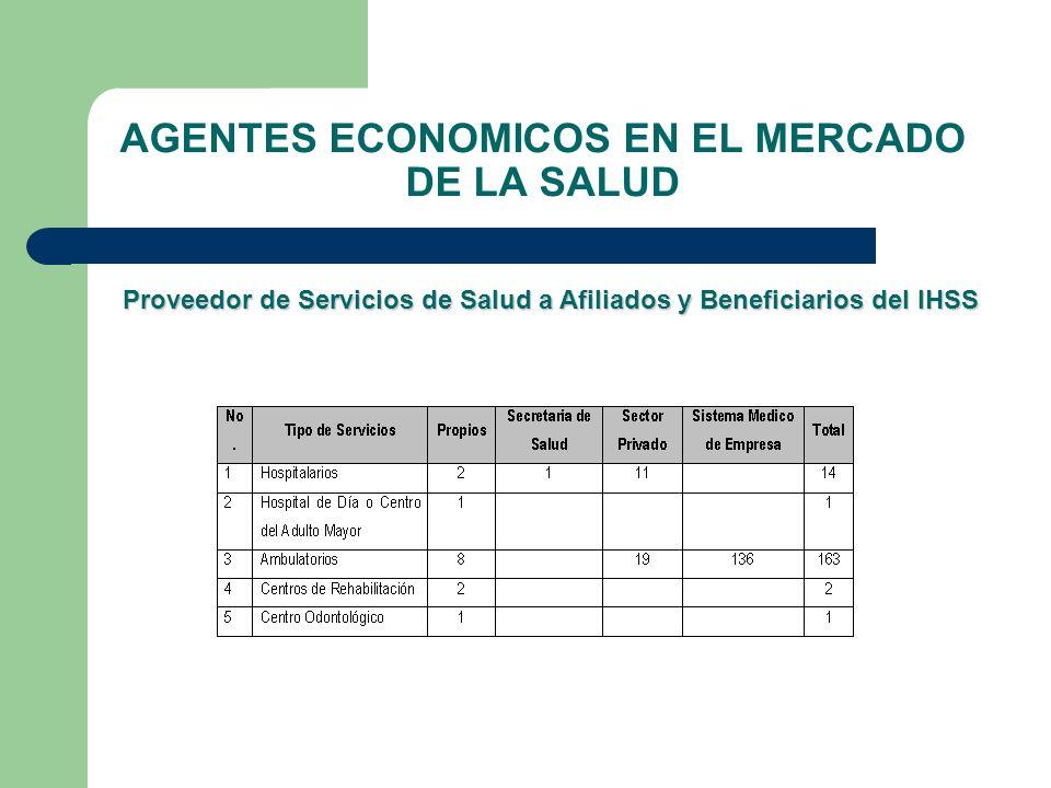 AGENTES ECONOMICOS EN EL MERCADO DE LA SALUD En lo relacionado al estrato y número de agentes económicos de producción de bienes y servicios de salud en el sector privado se identifica la estructura siguiente :