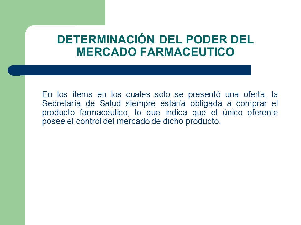 DETERMINACIÓN DEL PODER DEL MERCADO FARMACEUTICO En los ítems en los cuales solo se presentó una oferta, la Secretaría de Salud siempre estaría obliga