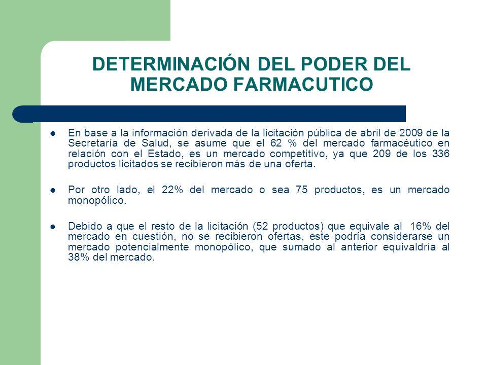 DETERMINACIÓN DEL PODER DEL MERCADO FARMACUTICO En base a la información derivada de la licitación pública de abril de 2009 de la Secretaría de Salud,