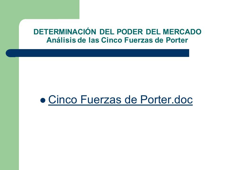 DETERMINACIÓN DEL PODER DEL MERCADO Análisis de las Cinco Fuerzas de Porter Cinco Fuerzas de Porter.doc
