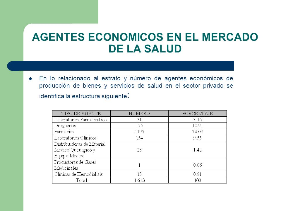 AGENTES ECONOMICOS EN EL MERCADO DE LA SALUD En lo relacionado al estrato y número de agentes económicos de producción de bienes y servicios de salud