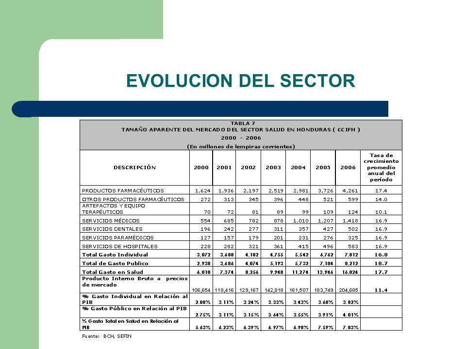 DELIMITACIÓN DEL MERCADO DE PRODUCTO Y GEOGRÁFICO MONTOS OFERTADOS POR LAS EMPRESAS EN LA LICITACION PUBLICA DE LA S.S.