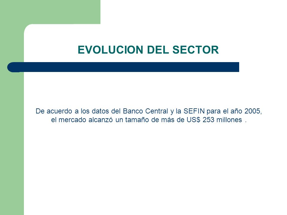 De acuerdo a los datos del Banco Central y la SEFIN para el año 2005, el mercado alcanzó un tamaño de más de US$ 253 millones.