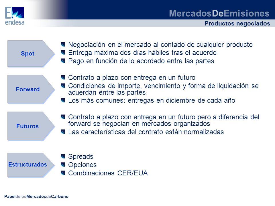 PapeldelosMercadosdeCarbono Modalidades de negociación A B A B A B Bilateral Puro OTC (over the counter) Bilateral Puro OTC (over the counter) Bilateral Intermediado (Brokers) Bilateral Organizado MercadosDeEmisiones