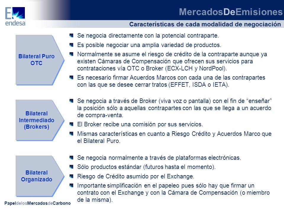 PapeldelosMercadosdeCarbono Características de cada modalidad de negociación Bilateral Puro OTC Bilateral Intermediado (Brokers) Bilateral Organizado