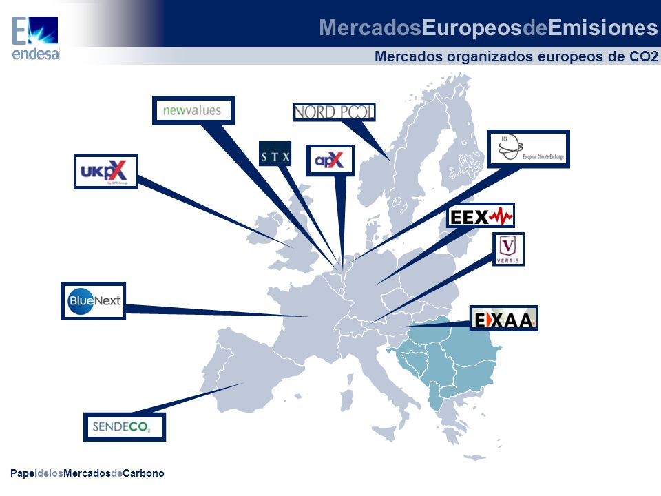 PapeldelosMercadosdeCarbono Mercados organizados europeos de CO2 Mercados organizados europeos de CO2 MercadosEuropeosdeEmisiones