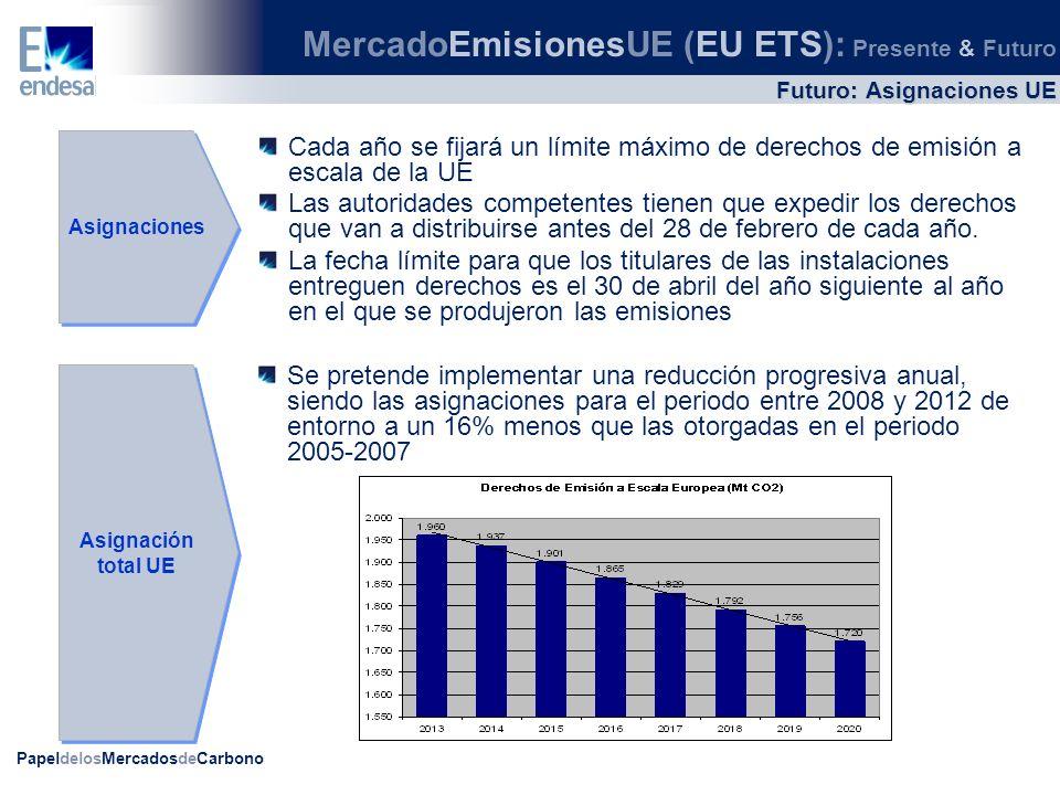 PapeldelosMercadosdeCarbono Futuro: Asignaciones UE Asignaciones Cada año se fijará un límite máximo de derechos de emisión a escala de la UE Las auto