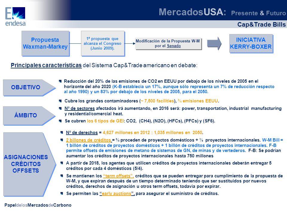 PapeldelosMercadosdeCarbono Cap&Trade Bills Propuesta Waxman-Markey INICIATIVA KERRY-BOXER 1ª propuesta que alcanza el Congreso (Junio 2009). Modifica