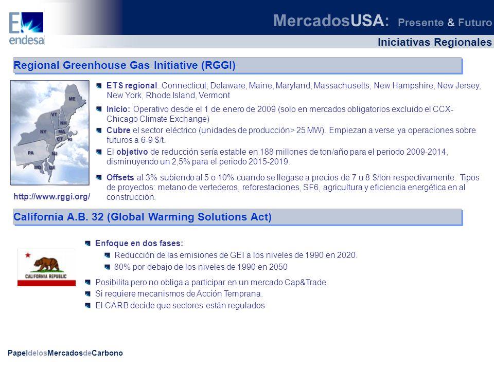 PapeldelosMercadosdeCarbono Regional Greenhouse Gas Initiative (RGGI) Iniciativas Regionales ETS regional: Connecticut, Delaware, Maine, Maryland, Mas