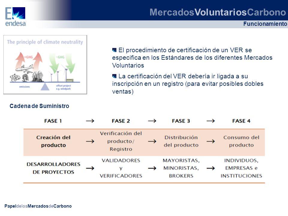 PapeldelosMercadosdeCarbono Funcionamiento El procedimiento de certificación de un VER se especifica en los Estándares de los diferentes Mercados Volu