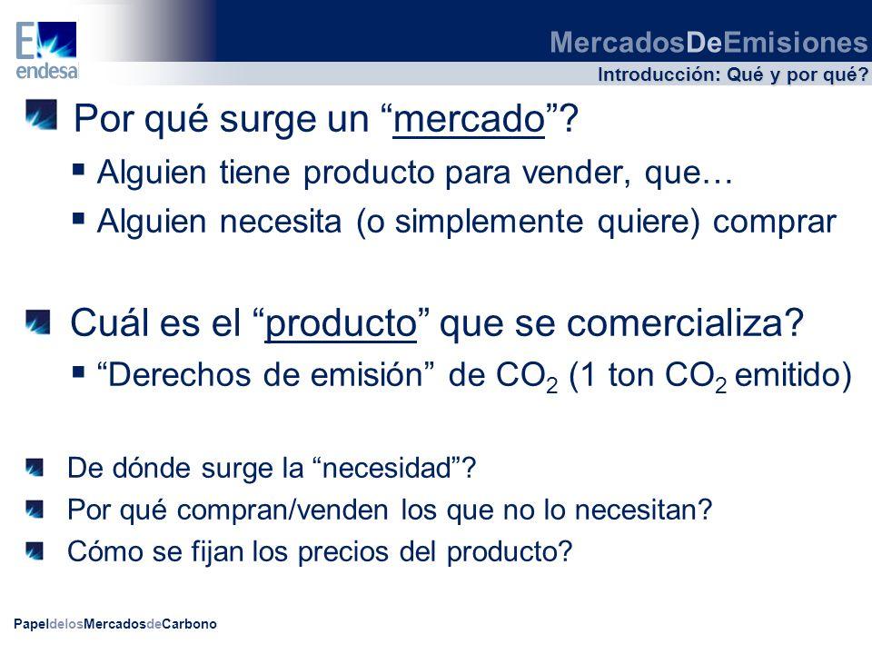 PapeldelosMercadosdeCarbono MercadosDeEmisiones Introducción: Qué y por qué? Por qué surge un mercado? Alguien tiene producto para vender, que… Alguie