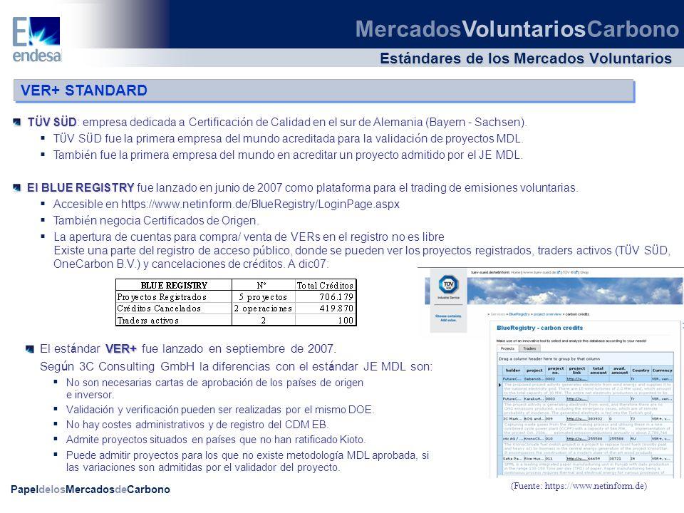 PapeldelosMercadosdeCarbono Estándares de los Mercados Voluntarios El est á ndar fue lanzado en junio de 2007 por ECIS (European Carbon Investors & Services).