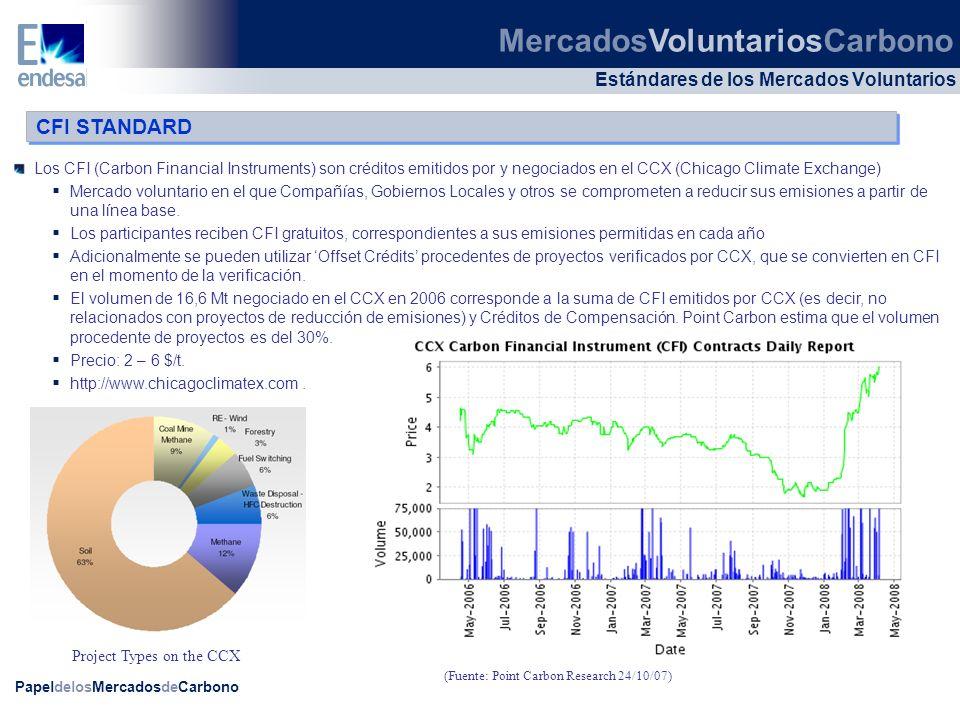 PapeldelosMercadosdeCarbono (Fuente: Point Carbon Research 24/10/07) Los CFI (Carbon Financial Instruments) son créditos emitidos por y negociados en