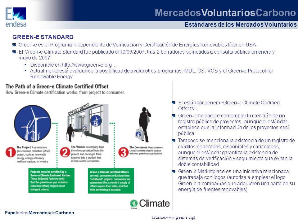PapeldelosMercadosdeCarbono Estándares de los Mercados Voluntarios GREEN-E STANDARD Green-e es el Programa Independiente de Verificaci ó n y Certifica