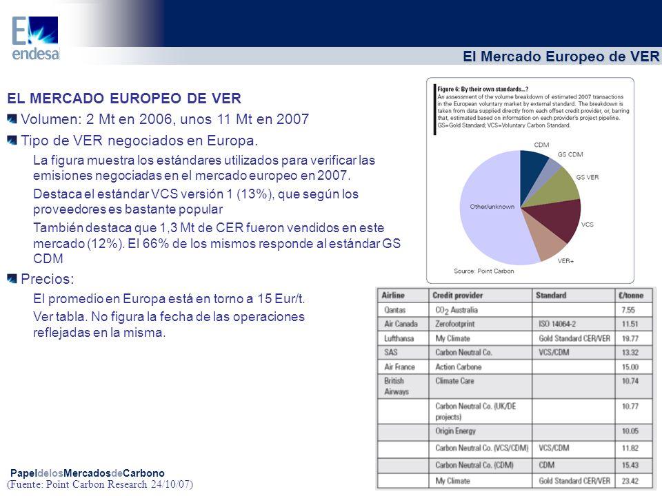 PapeldelosMercadosdeCarbono (Fuente: Point Carbon Research 24/10/07) EL MERCADO EUROPEO DE VER Volumen: 2 Mt en 2006, unos 11 Mt en 2007 Tipo de VER n