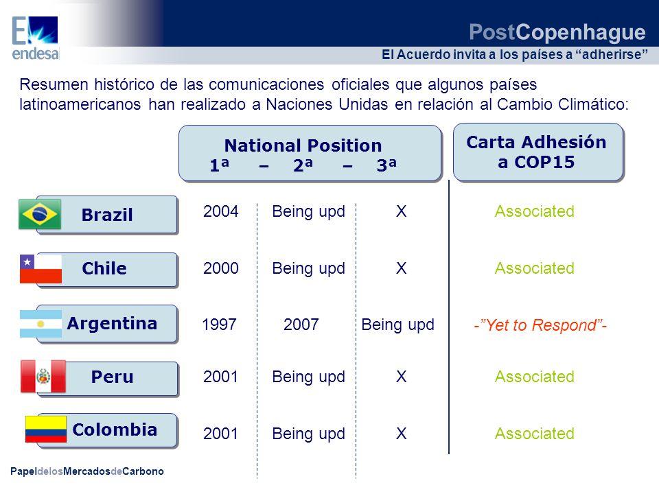 PapeldelosMercadosdeCarbono Posiciones Nacionales en los países No Anexo I donde Endesa está presente Brazil Chile Argentina Peru Colombia Resumen his