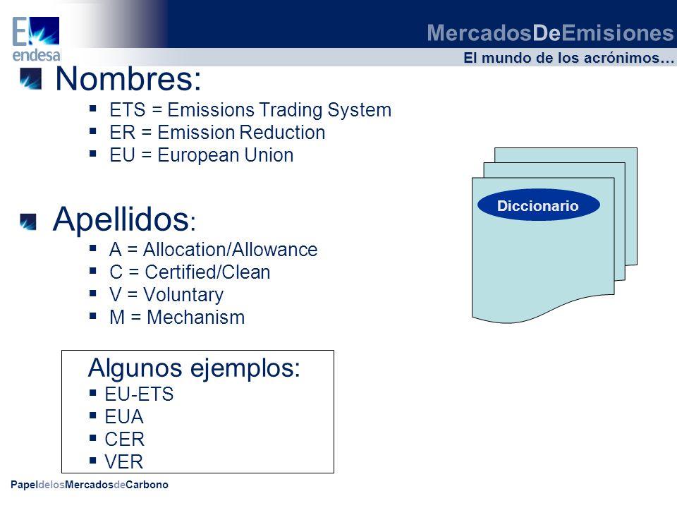 PapeldelosMercadosdeCarbono MercadosDeEmisiones El mundo de los acrónimos… Nombres: ETS = Emissions Trading System ER = Emission Reduction EU = Europe