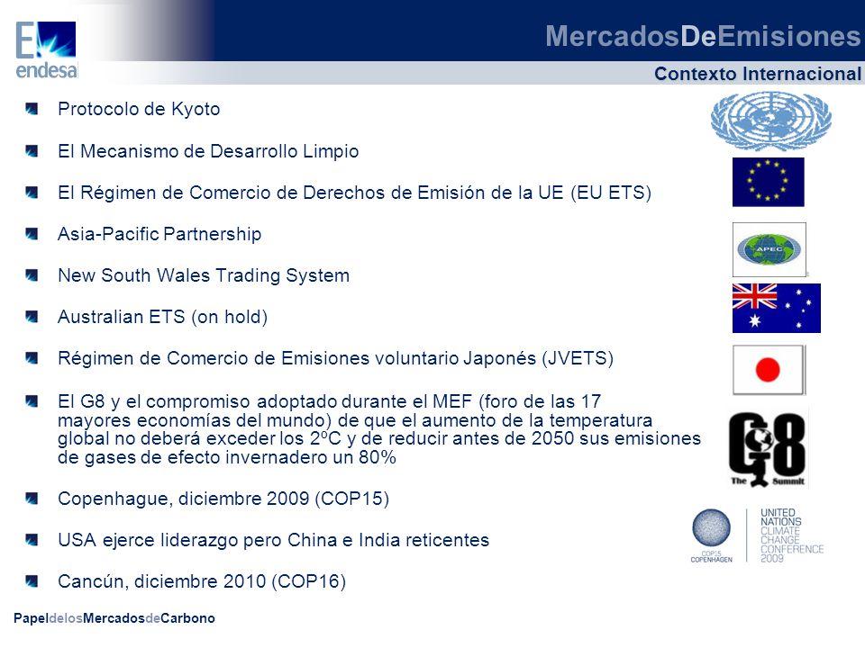 PapeldelosMercadosdeCarbono Protocolo de Kyoto El Mecanismo de Desarrollo Limpio El Régimen de Comercio de Derechos de Emisión de la UE (EU ETS) Asia-